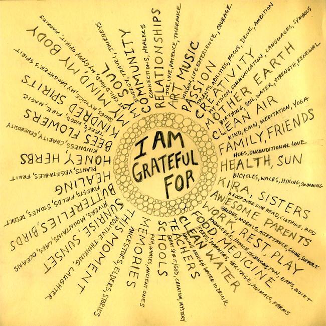 Am I grateful?